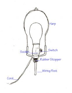 diy chandelier wiring diagram with Hello World on Diy Industrial Pendant Light as well Diy Pendant Light Fixture in addition Light Bulb Catalog as well Hello World further Wiring Diagram Chandelier.