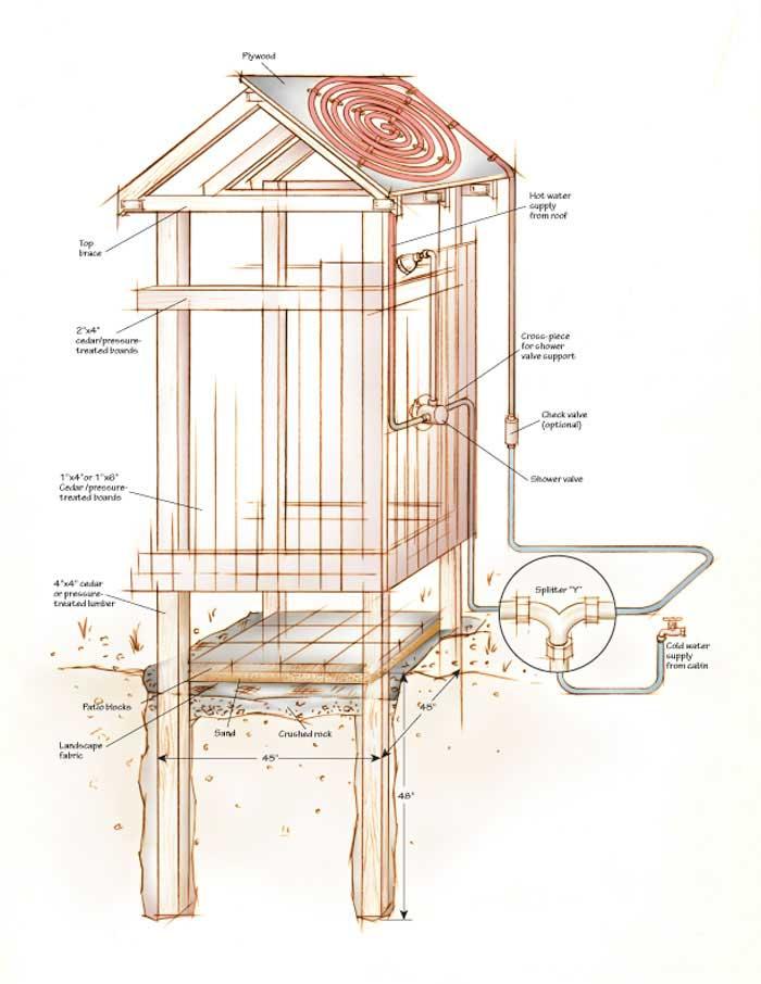 outdoor solar powered shower