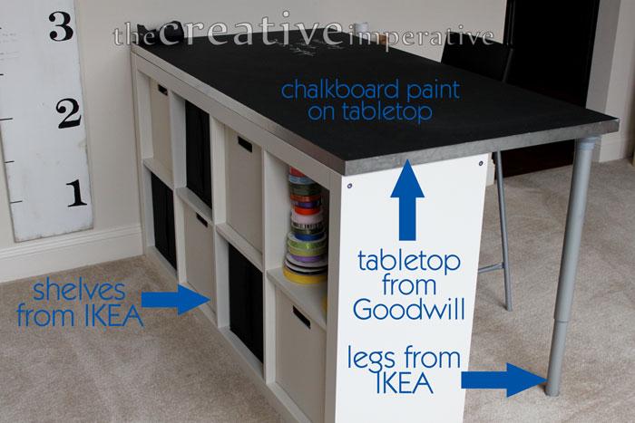 diy ikea craft desk